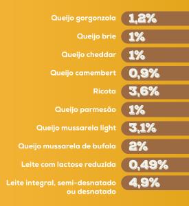2016-portal-do-queijo---não-posso-comer-queijo-2png